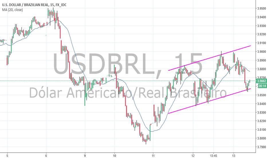 USDBRL: Um bom canal para se operar no Dolar