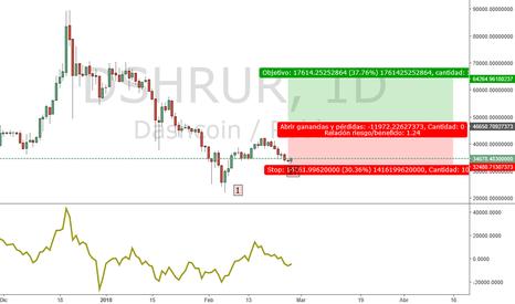 DSHRUR: DSHRUB - largos...