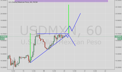 USDMXN: up or down