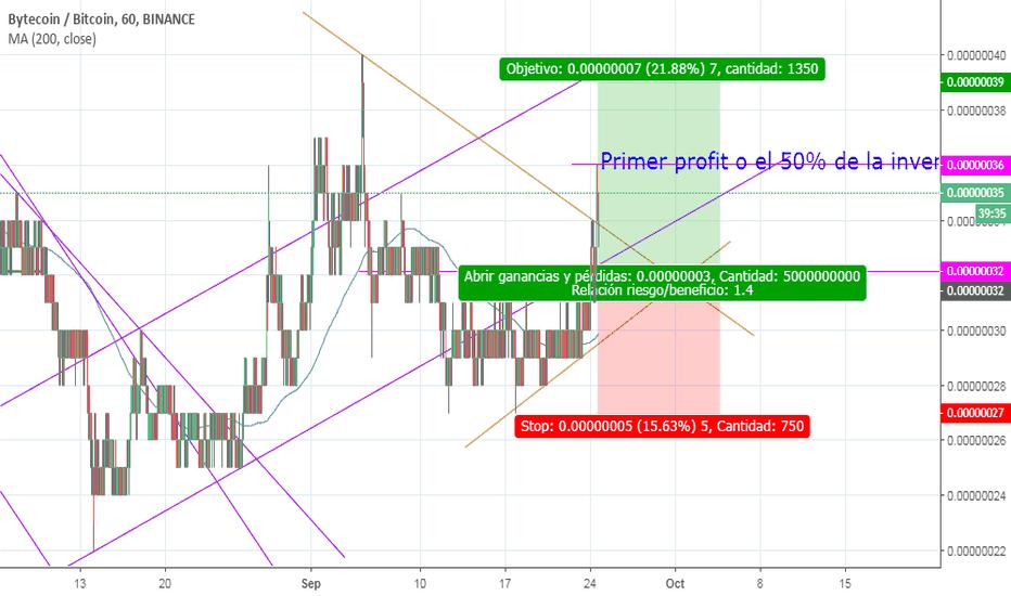 BCNBTC: BCN/BTC Swing Trading