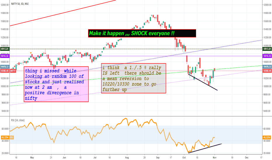 NIFTY: i missed this divergence !