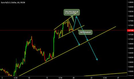 EURUSD: EURUSD- A good trade to go Short