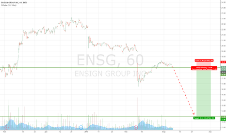 ENSG: Продажа ENSG