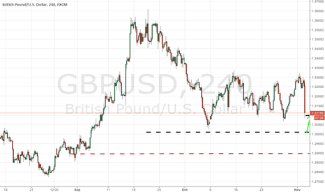 GBPUSD: Being too open means too harmful for BoE