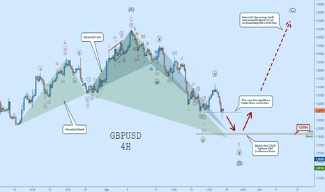 GBPUSD: GBPUSD Wave Count: More Downside Before A Powerful Rally