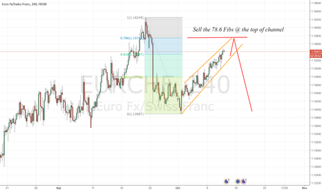 EURCHF: Sell the 78.6 Fibs @ the top of channel