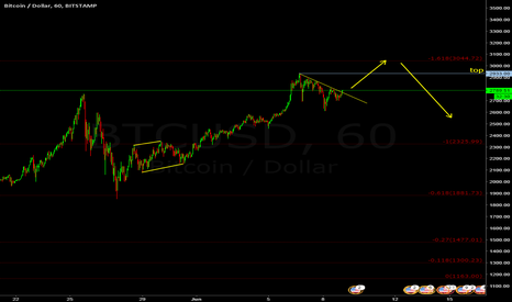BTCUSD: to 3044 then will see