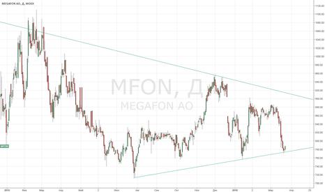 MFON: Мегафон покупка внутри треугольника