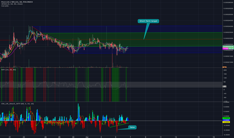 PPCBTC: Peercoin short term