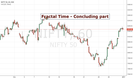 NIFTY: Fractal time - Concluding part