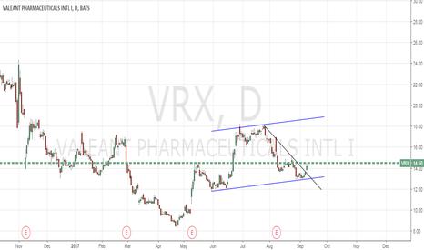 VRX: VRX Long