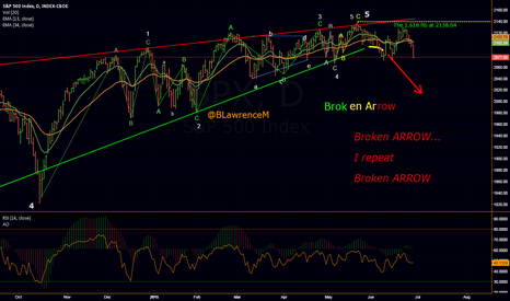 SPX: BROKEN ARROW I REPEAT BROKEN ARROW!