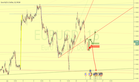 EURUSD: Reaching the last real minimum. Ricochet point