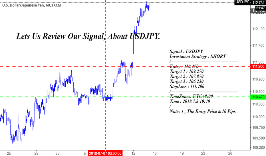 USDJPY: Lets Us Review Our Signal, About USDJPY.