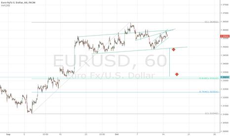 EURUSD: EURUSD   Possible SHS