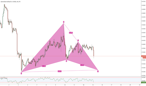 AUDUSD: Bullish Gartley - D leg on its way to Completion
