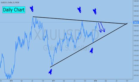 XAUUSD: Xauusd triangle on Daily chart