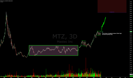 MTZ: Possible breakout above 52wk high from a high flyer