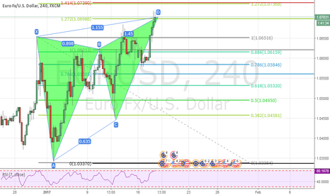 EURUSD: eurusd butterfly pattern - sell