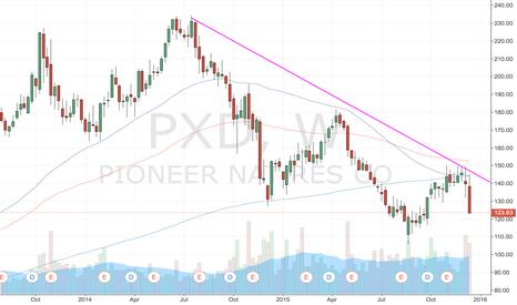 PXD: Dive dive dive