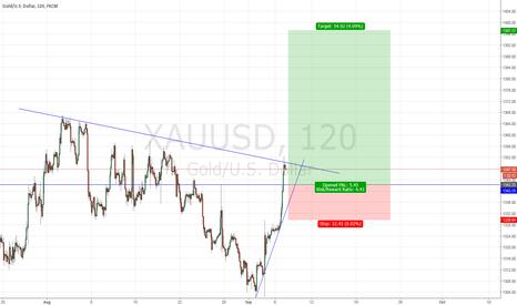 XAUUSD: Long Idea for gold