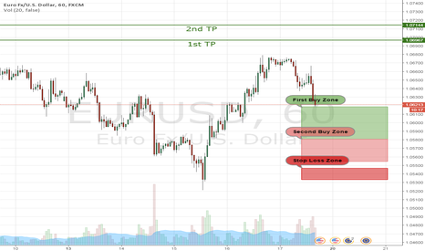 EURUSD: Daily Outlook EUR/USD