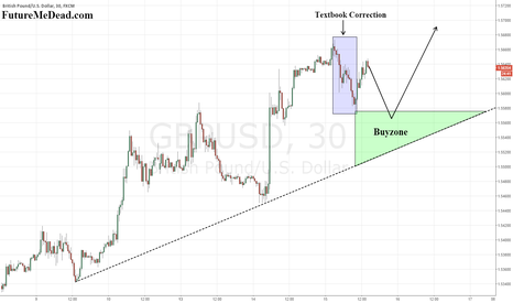 GBPUSD: GBPUSD - Cable's Buyzone