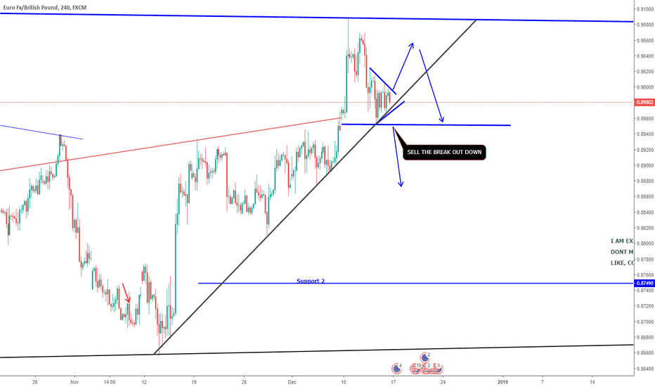 EURGBP: EURGBP - CATCH THIS COMING BREAK OUT
