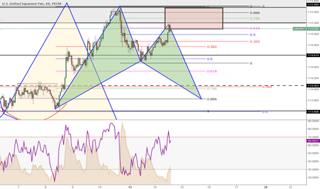 USDJPY: Week 11 (Day2) --> Again small structure inside big structure