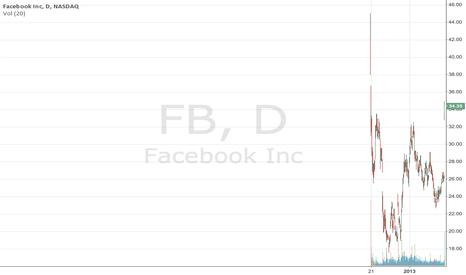 FB: FB