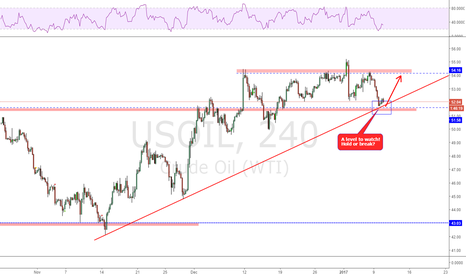 USOIL: One more bounce up?