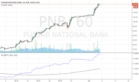 PNB: BO working in PNB