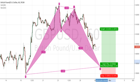 GBPUSD: Bullish BAT pattern