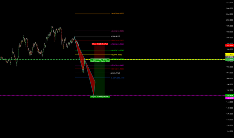 GBPJPY: 221 GBPJPY MASSIVE TREND CONTINUATION