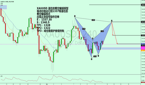 XAUUSD: XAUUSD is a potential bat model.