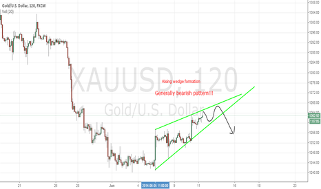 XAUUSD: gold, be aware, rising wedge!