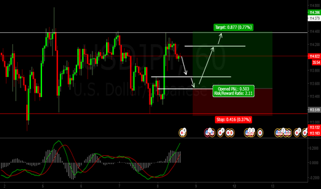 USDJPY: USDJPY - Buy Set Up