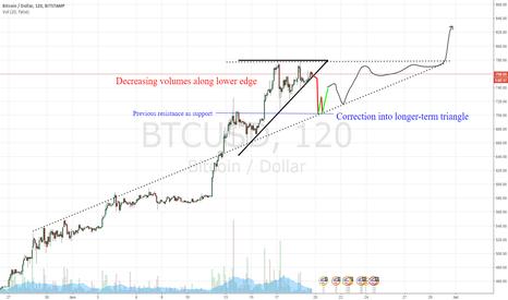 BTCUSD: Correction into longer-term triangle?