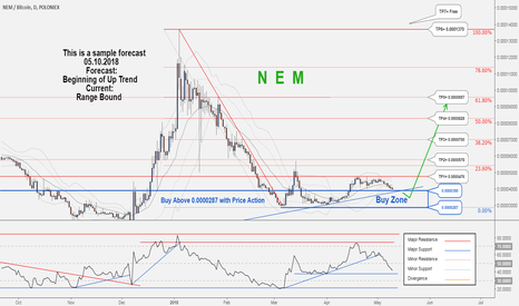XEMBTC: There is a possibility for the beginning of uptrend in NEMBTC .