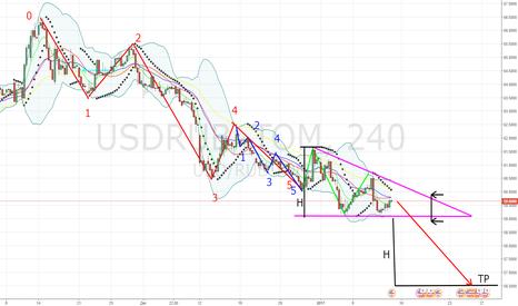 USDRUB_TOM: Формируется нисходящий треугольник
