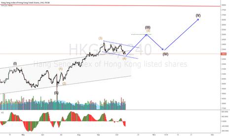 HKG33: HKG33 on wave 4 channel