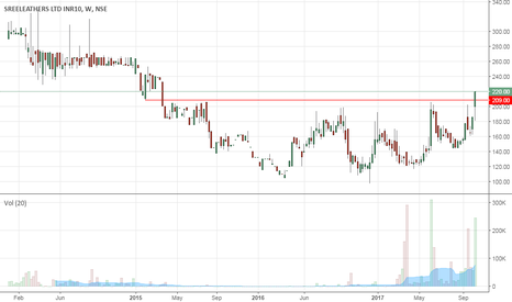 SREEL: breakout from strong consolidation
