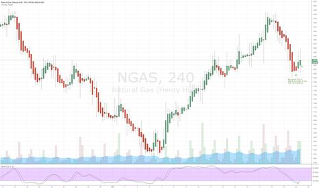 NGAS: Long /NG