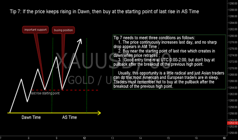 XAUUSD: Tip 7: Keep Rising in Dawn, Then Buy in AS Time