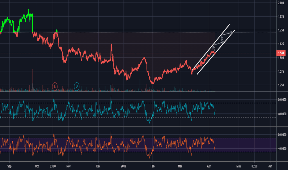 API Stock Price and Chart — ASX:API — TradingView