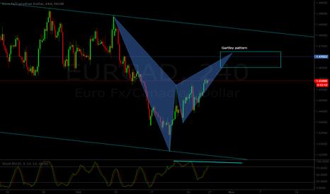 EURCAD: EUR/CAD H4 - Bearish Gartley pattern projection