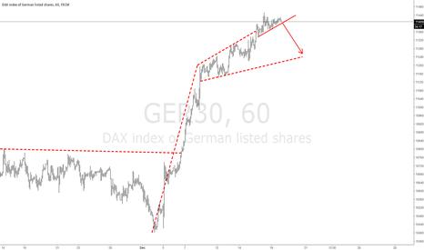 GER30: #DAX