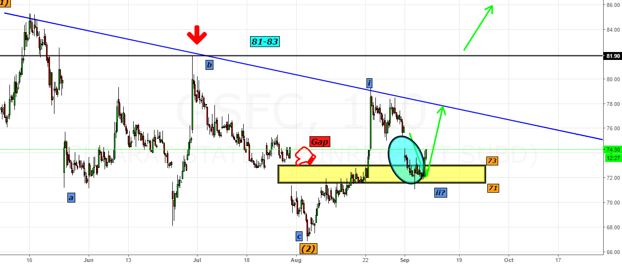 "GSFC- Double Bang On Target - ""FIFO"""