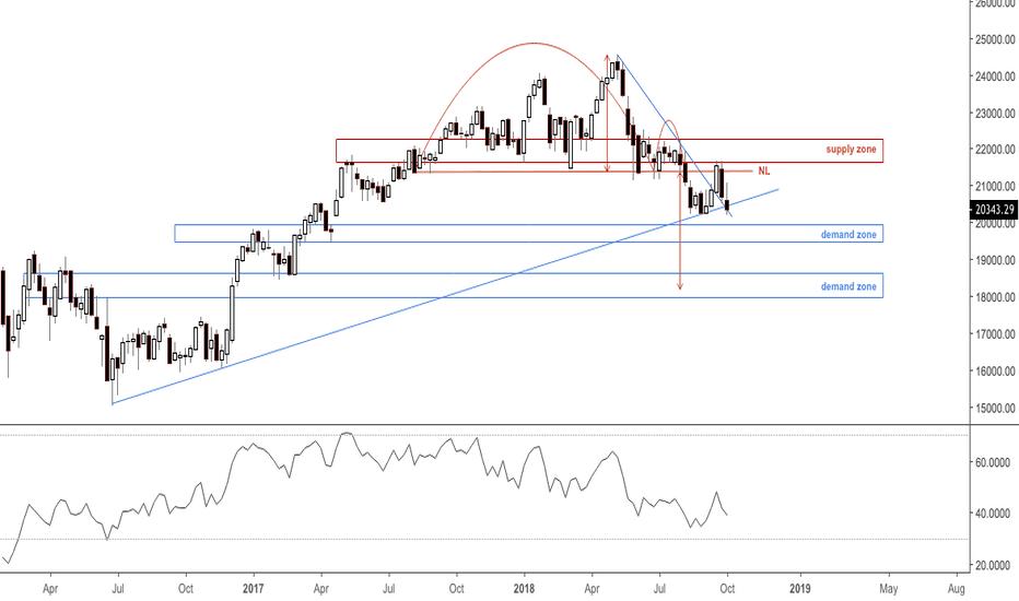 FTMIB: Italian stocks at confluence support