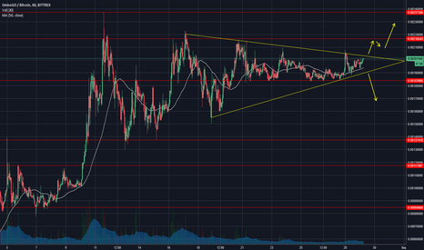 OMGBTC: OMG/BTC - PENNANT ABOUT TO BREAKOUT